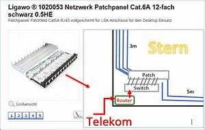 Was Ist Ein Heimnetzwerk : lan netzwerk planen cat 7 heimnetzwerk mit komponenten codedocu de sonstiges ~ Orissabook.com Haus und Dekorationen