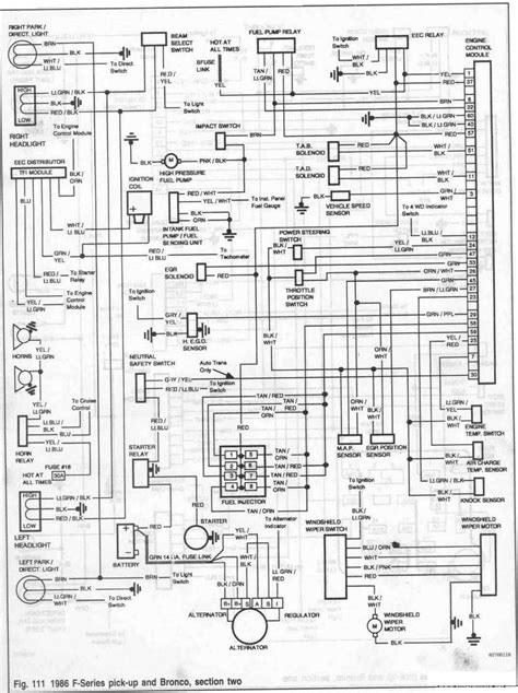 1986 Ford F150 Wiring Diagram by Ford Bronco And F Series 1986 Engine Module