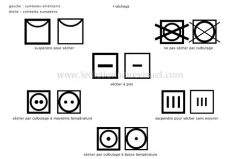 symbole seche linge etiquette v 234 tements gt symboles d entretien des tissus image dictionnaire visuel mode enfants