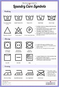 guide to laundry care symbols visually With care label symbols