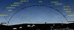 Orientation Antenne Tv : comment r gler une parabole motoris e ~ Melissatoandfro.com Idées de Décoration