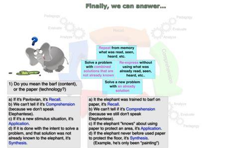 scenarios imagine  classroom   student
