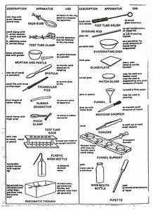 Lab equipment – English for Chemistry & Materials Science