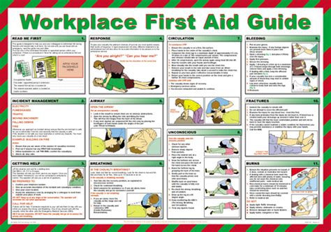 aid  treatment guidance posters