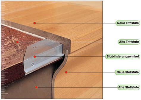 Küchenrückwand Aus Pvc Belag by Portas Treppen Renovierung Inovareinovare