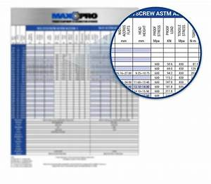 Download Your Free A325 Metric Bolt Torque And Tension Chart