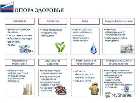 Анализ энергоэффективности системы теплоснабжения города новосибирска