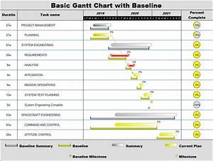 Gantt Chart Examples  U2013 Project Management Software