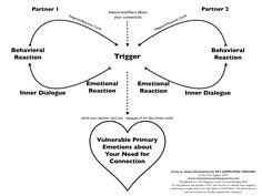 emotion focused therapy images family therapy