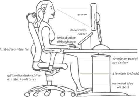 drisag ergonomie fysieke ergonomie inrichting de