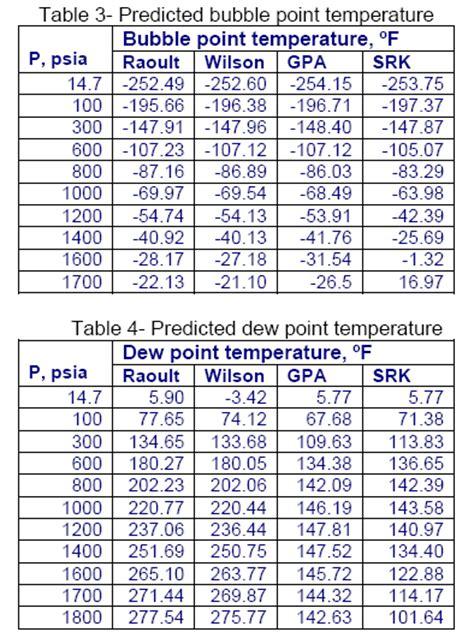 liquid measurement chart liquid measurement chart