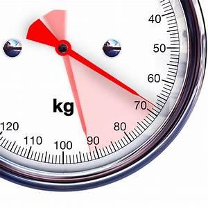 Kalorien Berechnen Abnehmen : kalorien warum ist es so schwierig sie zu berechnen ~ Themetempest.com Abrechnung