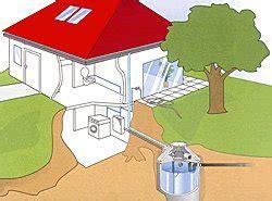 Regenwassernutzung Wasser Sparen Durch Die Natur by Regenwassernutzung Der Umwelt Und Dem Geldbeutel Zuliebe