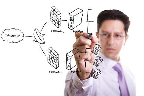 Qui Recrute Des Ingénieurs Informatique