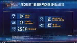 Intel Roadmap Confirms 10nm  U0026 39 Tiger Lake U0026 39  Chip With Xe