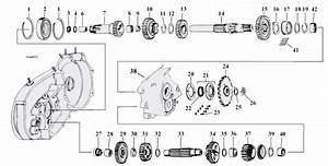 Transmission Breakdown Diagram  Transmission Gears For