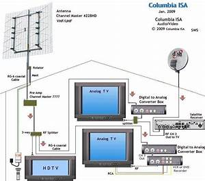 Electrical Wiring   Diagram Antenna Dist Digital Tv Wiring 94 Diagrams Electrica Digital Tv