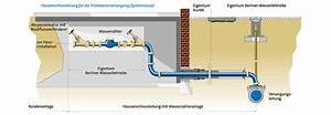 Wasserleitung Durchmesser Einfamilienhaus : berliner wasserbetriebe technische informationen ~ Frokenaadalensverden.com Haus und Dekorationen
