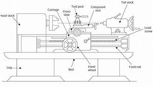 Lathe Machine 2d Cad Drawing