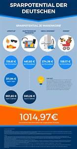 Loungemöbel Outdoor Ausverkauf : ber hmt idealo k hlschr nke ideen die kinderzimmer design ideen ~ Markanthonyermac.com Haus und Dekorationen