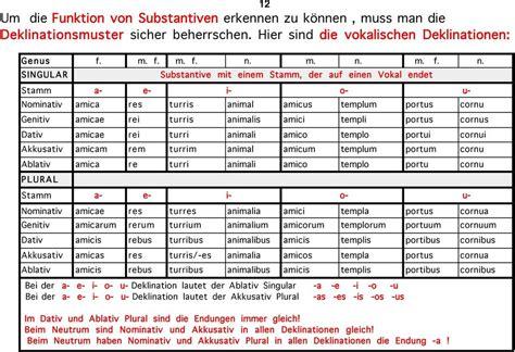 deklination latein tabelle hannah williams