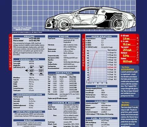 Veyron Curb Weight bugattibuilder forum view topic veyron vs veyron