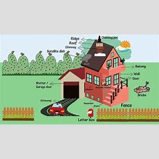 Parts Of A House Learn Different Parts Of The House In English With Pictures Youtube