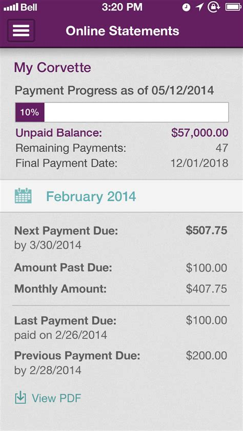 ally financial payoff phone number ally financial who owns ally bank best of the bank