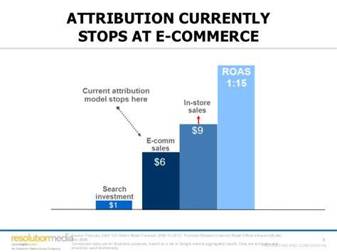 measuring offline impact of marketing