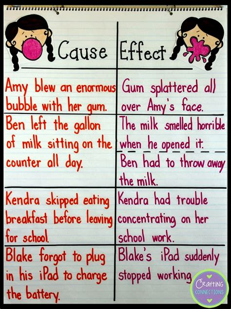 Crafting Connections Cause And Effect Anchor Chart