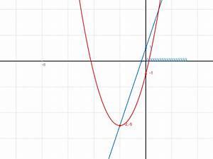 Schnittpunkt Berechnen Parabel Und Gerade : quadratische funktion parabel p mit der gleichung y x 4x q geht durch den punkt a 3 4 usw ~ Themetempest.com Abrechnung