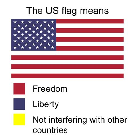 flag colors hilariously explain true meaning of country flags