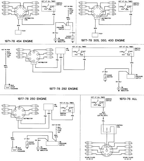 77 Gm Ignition Wiring Diagram by Repair Guides Wiring Diagrams Wiring Diagrams