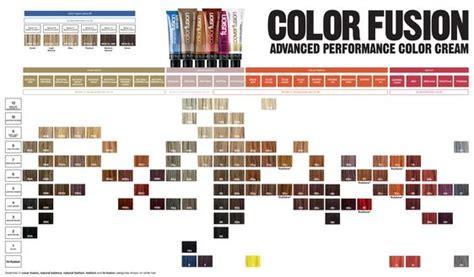 Redken- Color Fusion Shade Chart