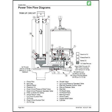Mariner Engine Wiring Diagrams Sgpropertyengineer