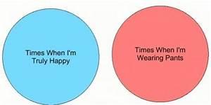 I Hate Venn Diagrams