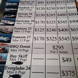Seaforth Boat Rentals Downtown by Seaforth Boat Rentals 62 Photos Boating San Diego
