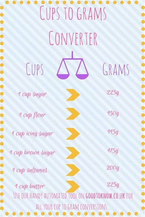 baking conversion chart ideas  pinterest measurement chart cooking measuring chart