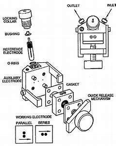 Chemical Engineering Flow Block Diagram Symbols  U2022 Downloaddescargar Com