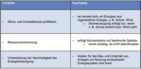 bau riester nachteile solarthermie vor und nachteile solarthermie mit der sonne kologisch und g nstig heizen vor und