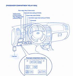 Hyundai Accent 2 Door 2005 Fuse Box  Block Circuit Breaker Diagram  U00bb Carfusebox