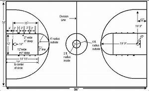 Basketball Court Dimensions  With Images