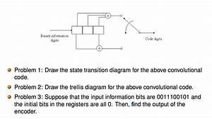 Solved  0 Binary Information Digits Code Digits O Problem
