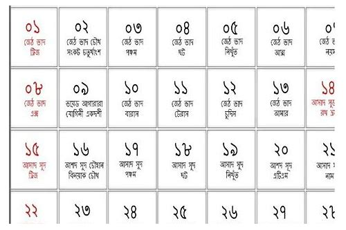 horoscope in bengali language download