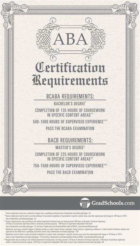 board certified behavior analyst aba