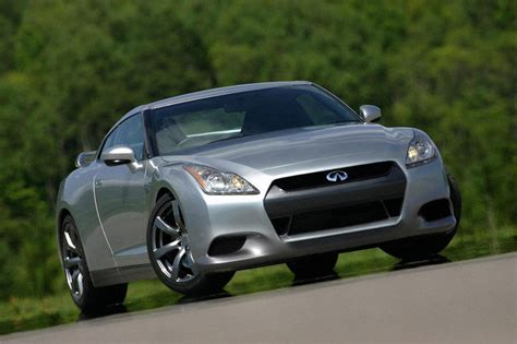 infiniti gt  latest news reviews specifications