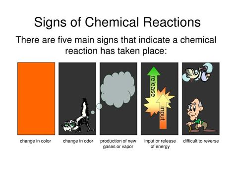 signs of a chemical reaction worksheet ppt unit 7 chemical equations powerpoint presentation