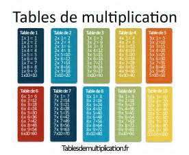 les tables de multiplication sur tablesdemultiplication fr