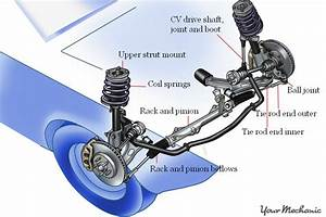 How To Replace A Car U0026 39 S Steering Rack Gearbox