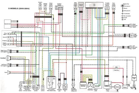 2005 Cbr600rr Wiring Diagram by Electrical Help Grounds And Blown Fuses General Dirt